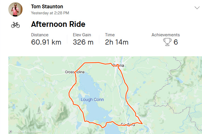 1000kms in 28 Days